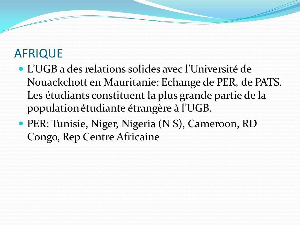 AFRIQUE LUGB a des relations solides avec lUniversité de Nouackchott en Mauritanie: Echange de PER, de PATS. Les étudiants constituent la plus grande