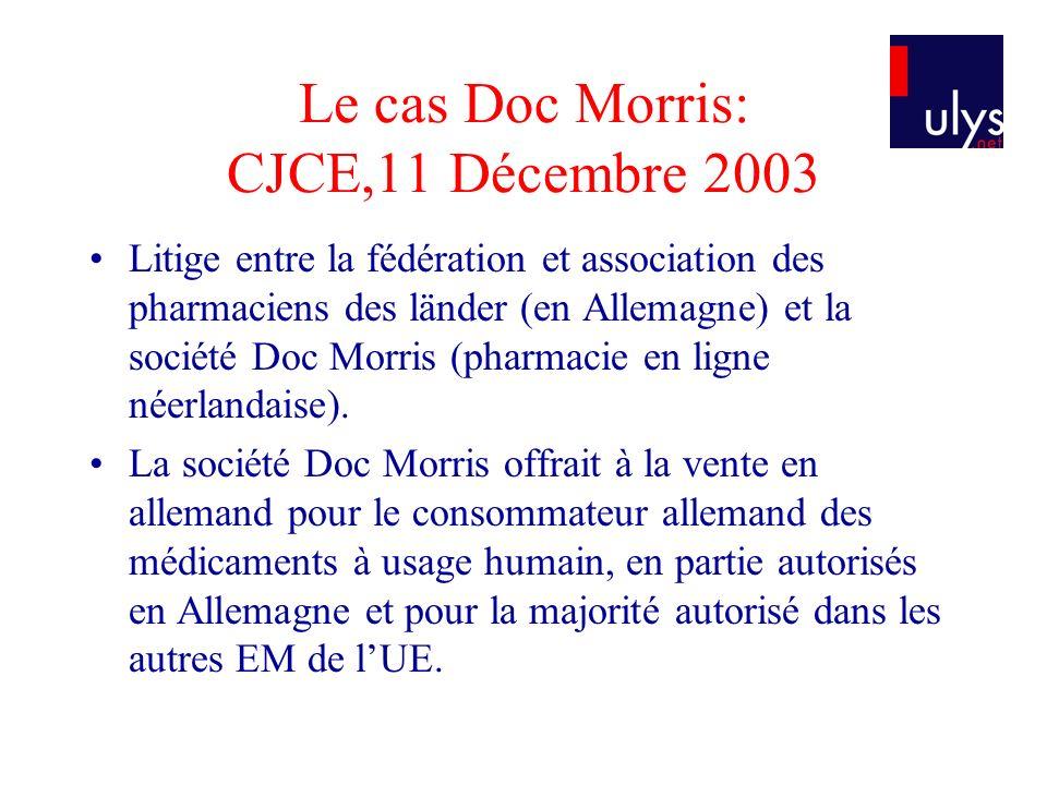 Le cas Doc Morris: CJCE,11 Décembre 2003 Litige entre la fédération et association des pharmaciens des länder (en Allemagne) et la société Doc Morris