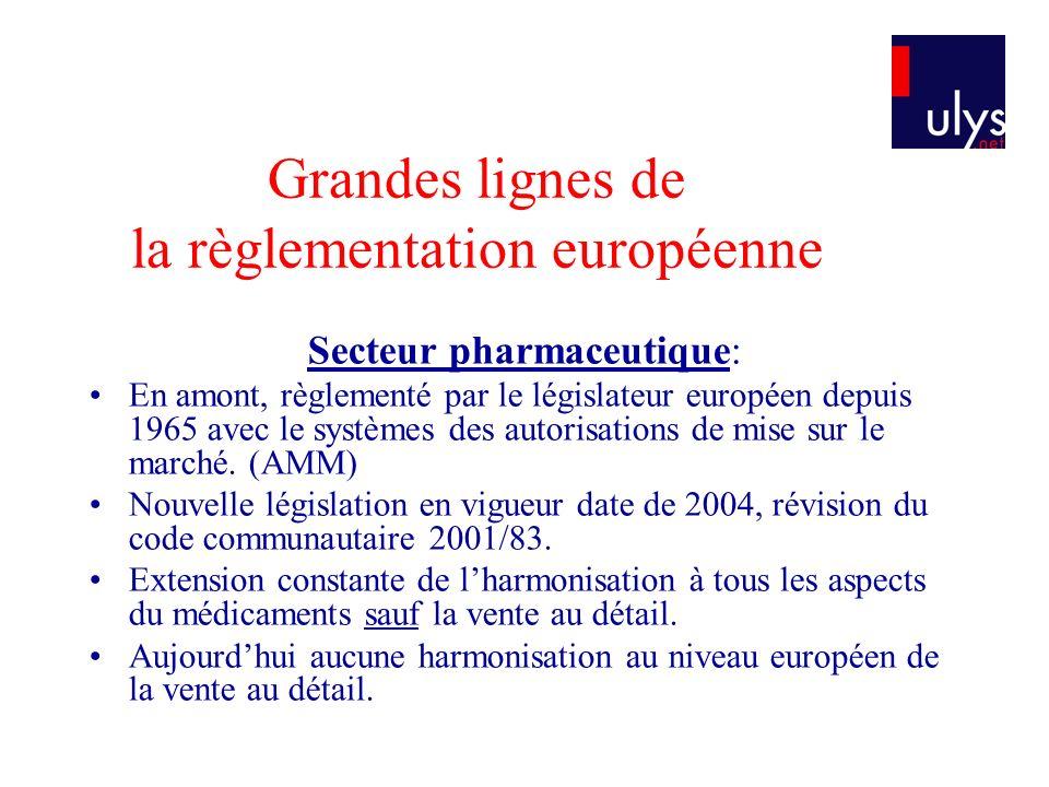 Grandes lignes de la règlementation européenne Secteur pharmaceutique: En amont, règlementé par le législateur européen depuis 1965 avec le systèmes d