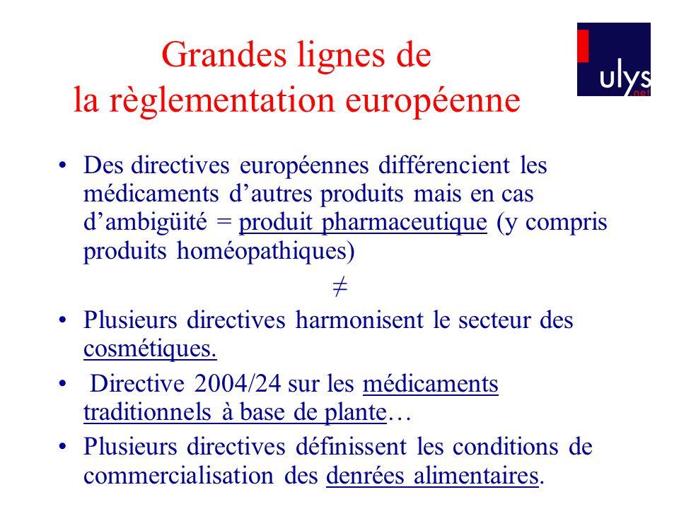 Grandes lignes de la règlementation européenne Des directives européennes différencient les médicaments dautres produits mais en cas dambigüité = prod