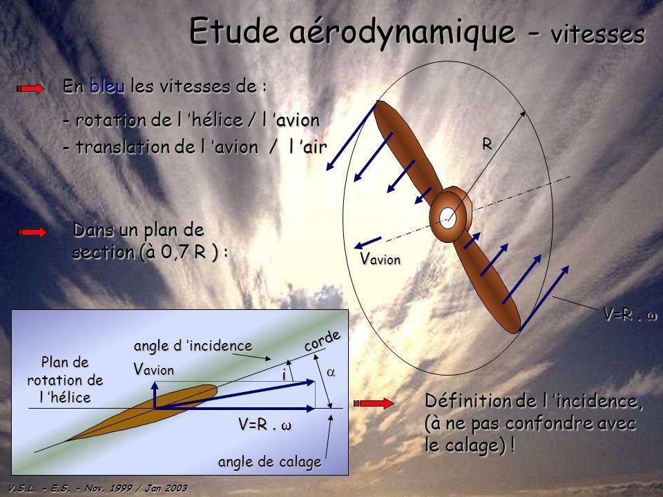 V.S.L. - E.S. - Nov. 1999 / Jan 2003 corde Plan de rotation de l hélice Etude aérodynamique - vitesses En bleu les vitesses de : - translation de l av