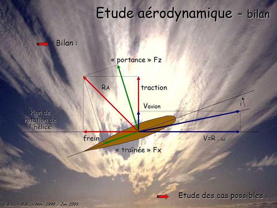 V.S.L. - E.S. - Nov. 1999 / Jan 2003 Plan de rotation de l hélice Etude aérodynamique - bilan Bilan : frein traction Etude des cas possibles : V=R. V=