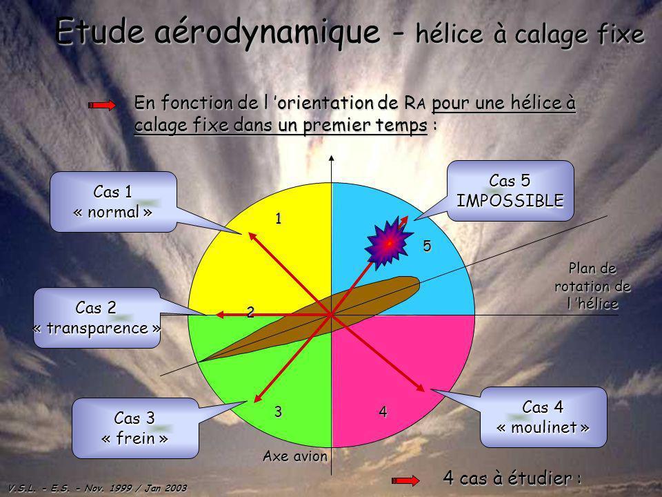 V.S.L. - E.S. - Nov. 1999 / Jan 2003 5 43 1 Plan de rotation de l hélice Axe avion Etude aérodynamique - hélice à calage fixe En fonction de l orienta