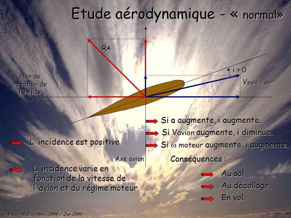 V.S.L. - E.S. - Nov. 1999 / Jan 2003 Plan de rotation de l hélice Axe avion Etude aérodynamique - « normal» L incidence est positive L incidence varie