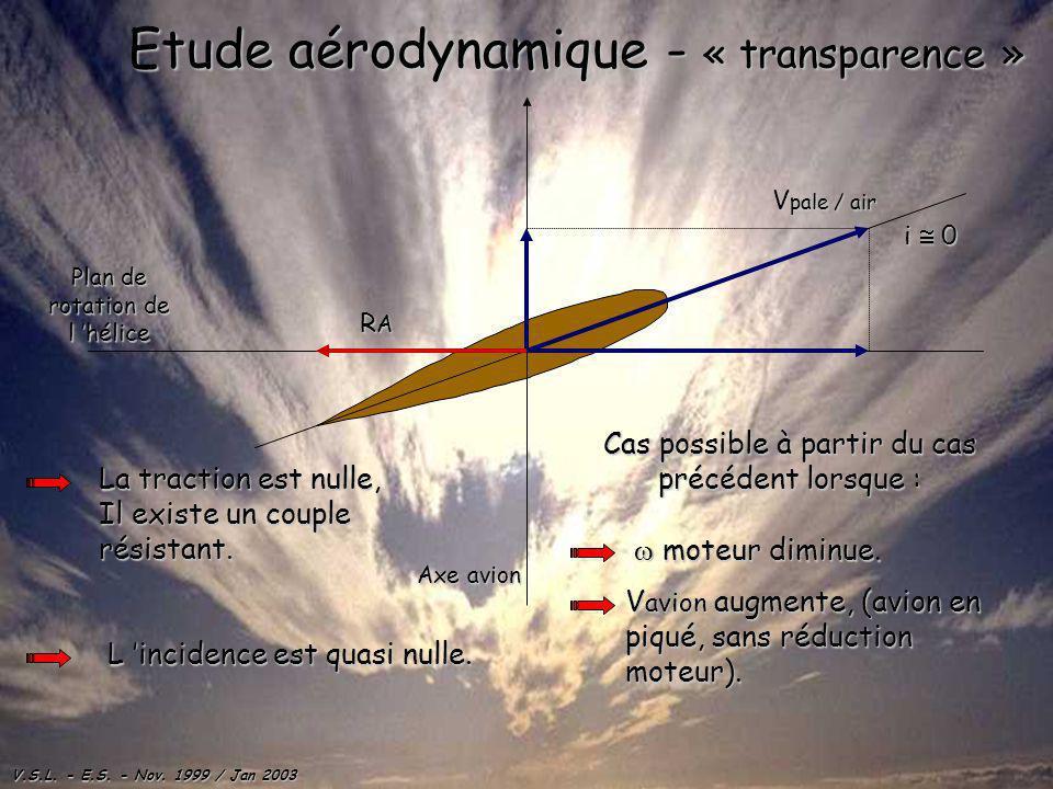 V.S.L. - E.S. - Nov. 1999 / Jan 2003 Plan de rotation de l hélice Axe avion Etude aérodynamique - « transparence » La traction est nulle, Il existe un