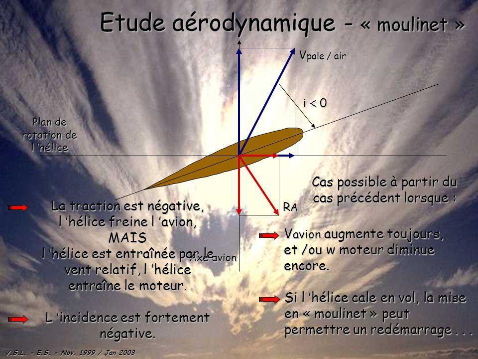 V.S.L. - E.S. - Nov. 1999 / Jan 2003 Plan de rotation de l hélice Axe avion Etude aérodynamique - « moulinet » La traction est négative, l hélice frei