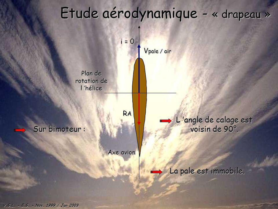 V.S.L. - E.S. - Nov. 1999 / Jan 2003 Plan de rotation de l hélice Axe avion Etude aérodynamique - « drapeau » V pale / air i = 0 RARARARA L angle de c
