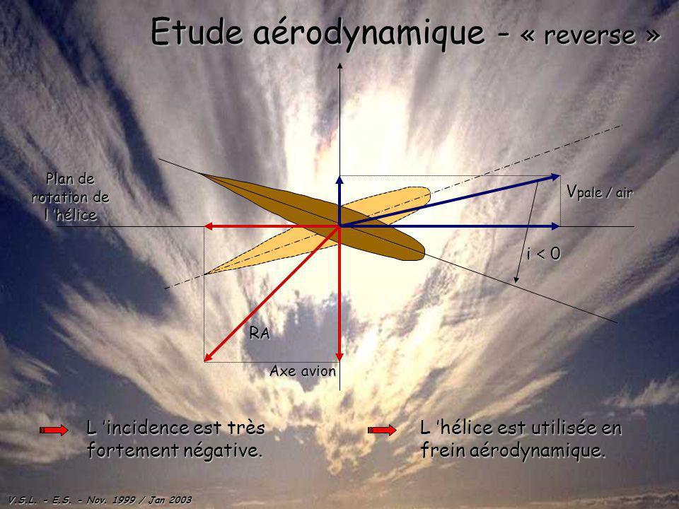 V.S.L. - E.S. - Nov. 1999 / Jan 2003 Plan de rotation de l hélice Axe avion Etude aérodynamique - « reverse » L incidence est très fortement négative.