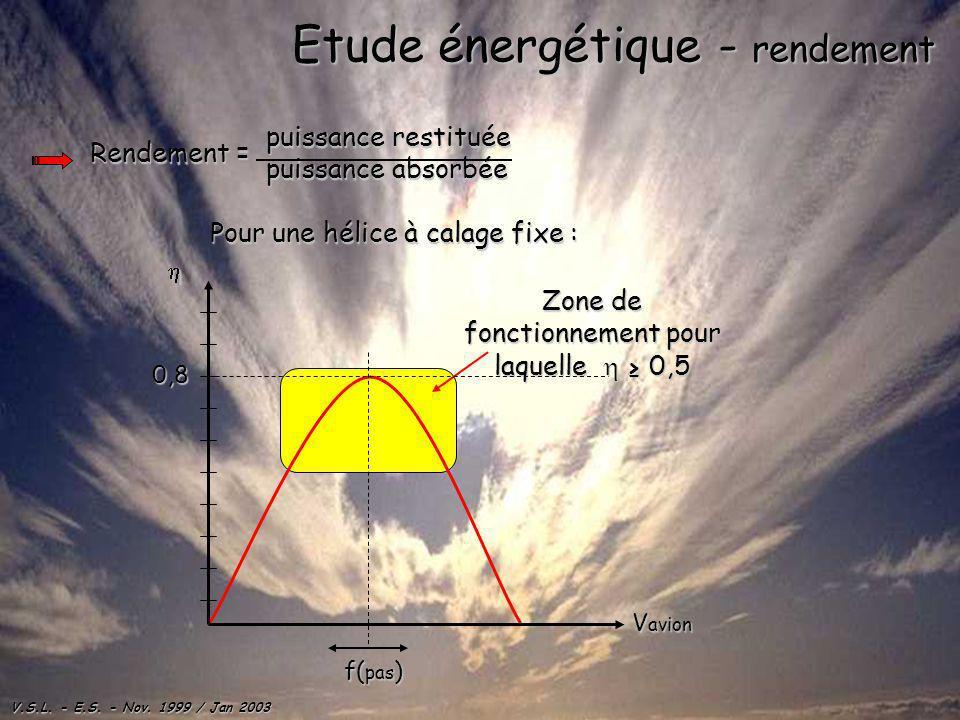 V.S.L. - E.S. - Nov. 1999 / Jan 2003 Zone de fonctionnement pour laquelle 0,5 Etude énergétique - rendement Rendement = puissance restituée puissance