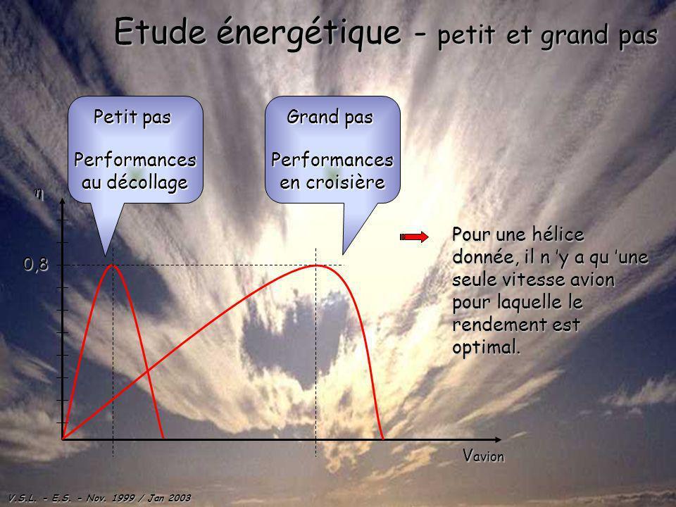 V.S.L. - E.S. - Nov. 1999 / Jan 2003 Etude énergétique - petit et grand pas 0,8 V avion Pour une hélice donnée, il n y a qu une seule vitesse avion po