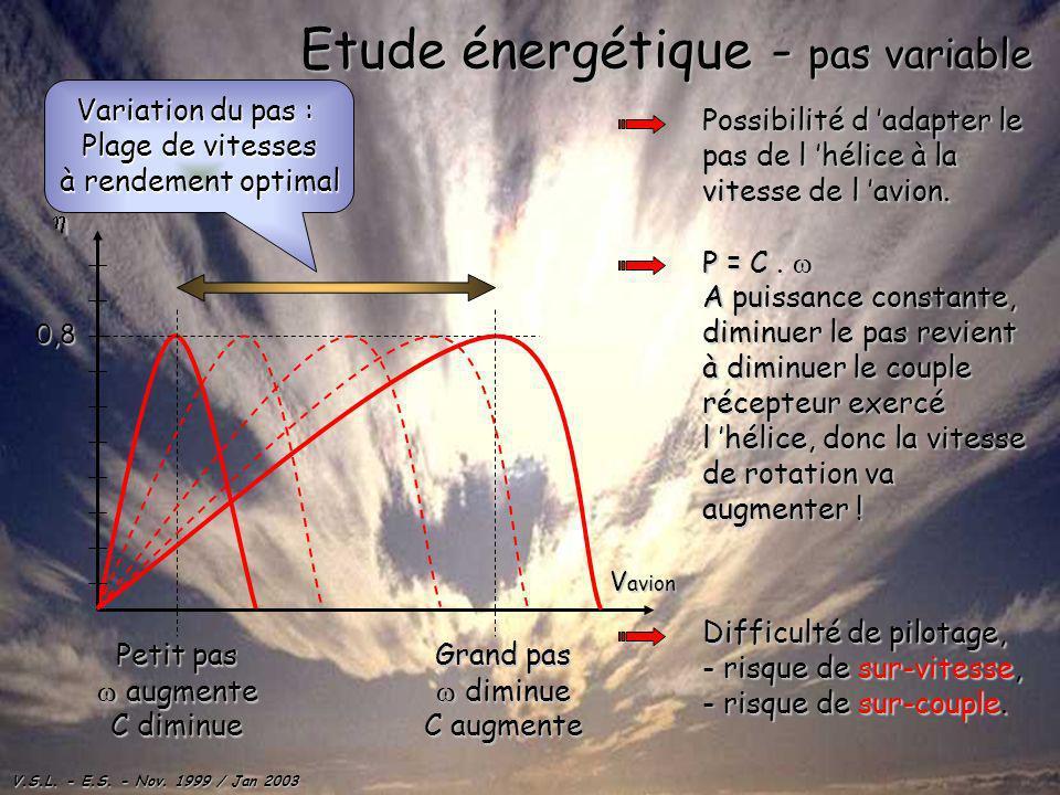 V.S.L. - E.S. - Nov. 1999 / Jan 2003 Etude énergétique - pas variable 0,8 V avion Possibilité d adapter le pas de l hélice à la vitesse de l avion. Va