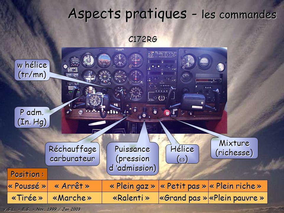 V.S.L. - E.S. - Nov. 1999 / Jan 2003 Aspects pratiques - les commandes C172RG Mixture (richesse) Hélice ( ) Puissance (pression d admission) Réchauffa