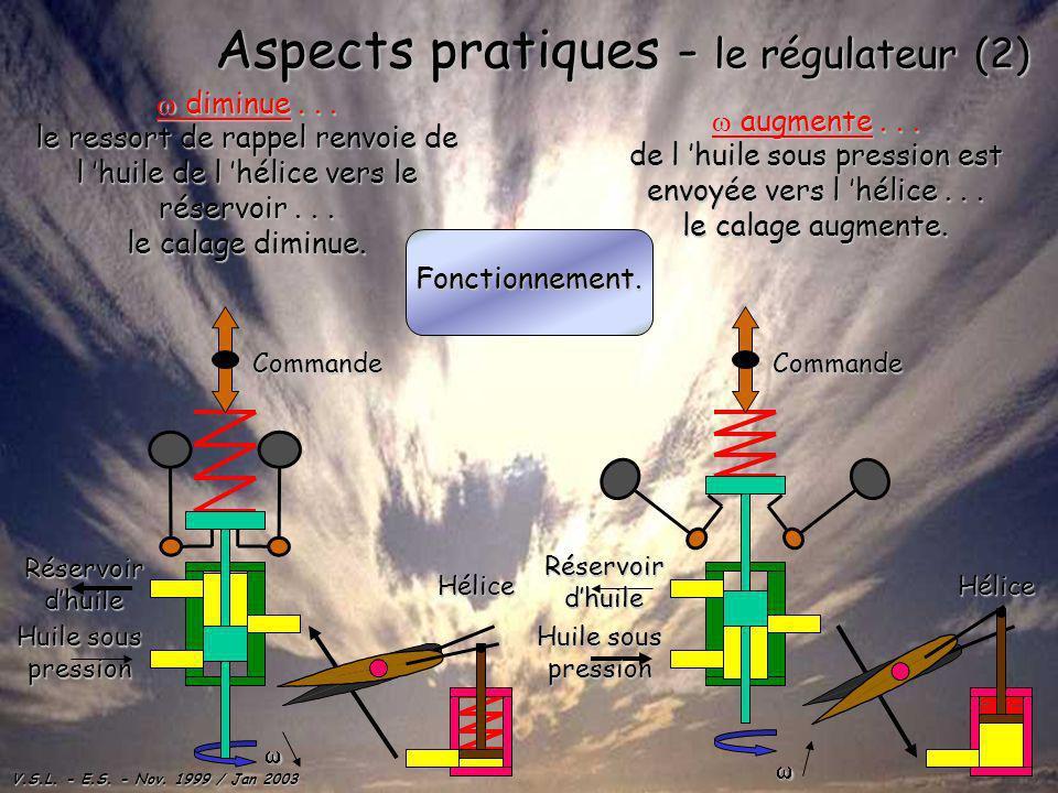 V.S.L. - E.S. - Nov. 1999 / Jan 2003 Aspects pratiques - le régulateur (2) Fonctionnement. augmente... de l huile sous pression est envoyée vers l hél