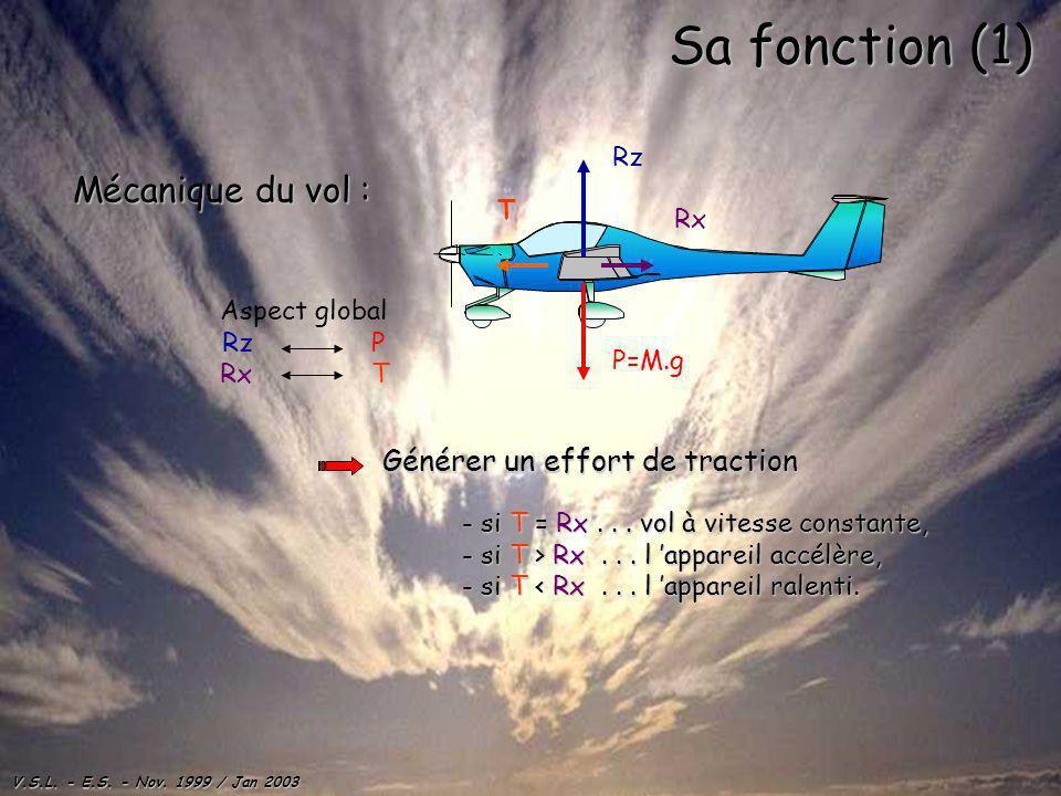 V.S.L. - E.S. - Nov. 1999 / Jan 2003 Sa fonction (1) Mécanique du vol : Rz Rx T P=M.g Aspect global Rz P Rx T Générer un effort de traction - si T = R