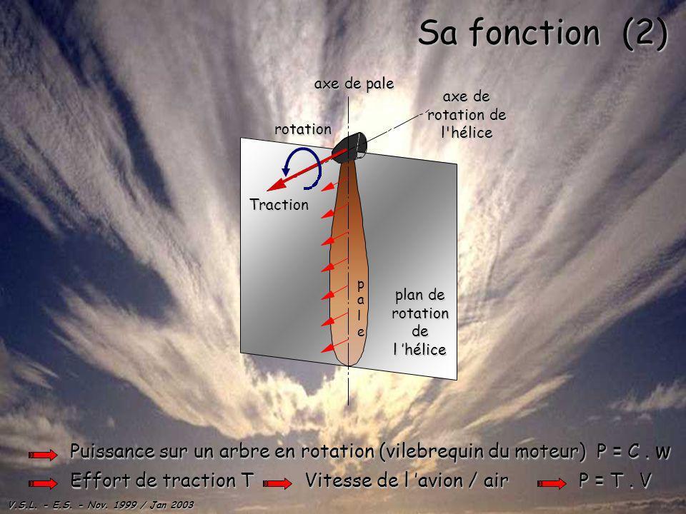 V.S.L. - E.S. - Nov. 1999 / Jan 2003 palepale Puissance sur un arbre en rotation (vilebrequin du moteur) P = C. w Effort de traction T Vitesse de l av