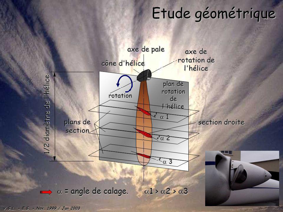 V.S.L. - E.S. - Nov. 1999 / Jan 2003 cône d'hélice axe de rotation de l'hélice axe de pale plan de rotation de l hélice Etude géométrique 1 1 2 2 3 3