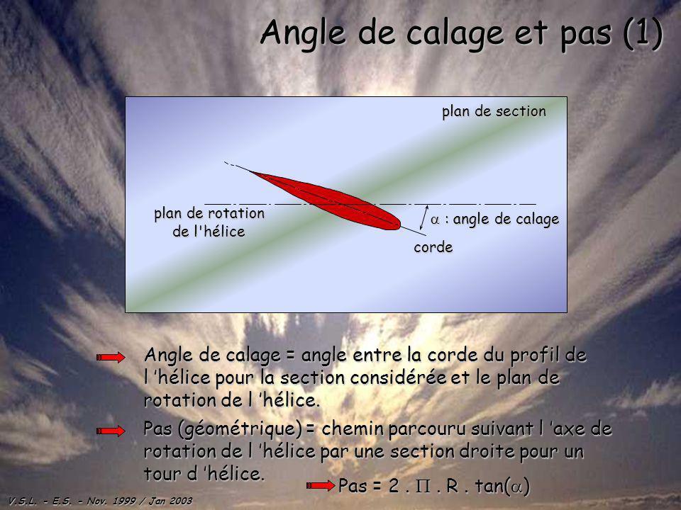 V.S.L. - E.S. - Nov. 1999 / Jan 2003 Angle de calage et pas (1) plan de section corde : angle de calage : angle de calage plan de rotation de l'hélice