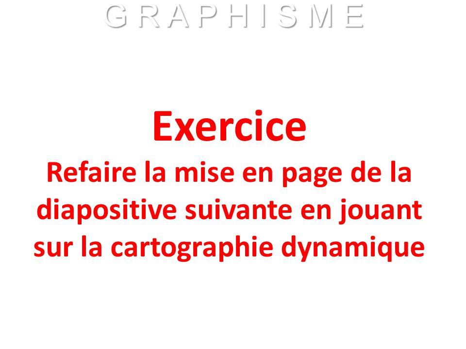 Exercice Refaire la mise en page de la diapositive suivante en jouant sur la cartographie dynamique G R A P H I S M E