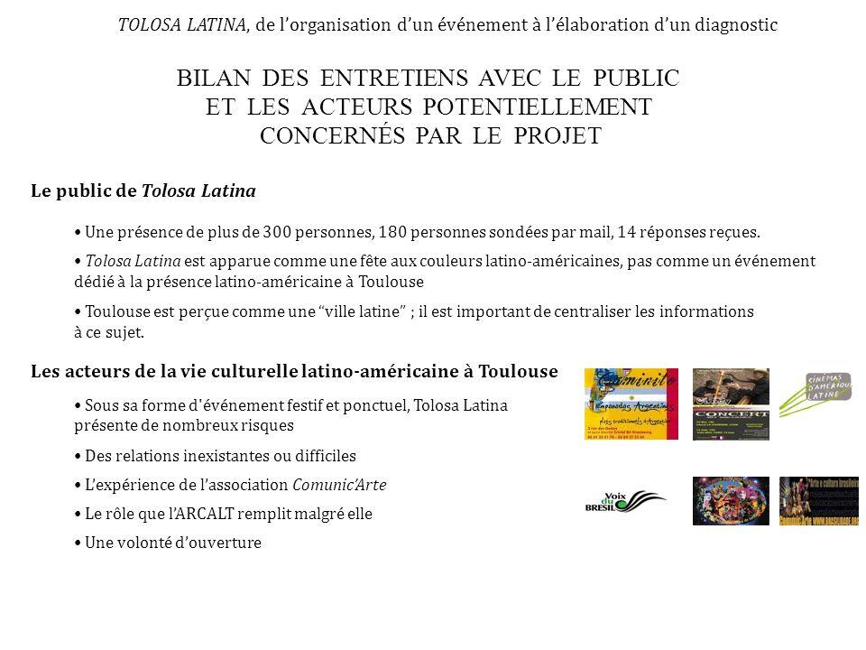 TOLOSA LATINA, de lorganisation dun événement à lélaboration dun diagnostic BILAN DES ENTRETIENS AVEC LE PUBLIC ET LES ACTEURS POTENTIELLEMENT CONCERNÉS PAR LE PROJET Le public de Tolosa Latina Une présence de plus de 300 personnes, 180 personnes sondées par mail, 14 réponses reçues.