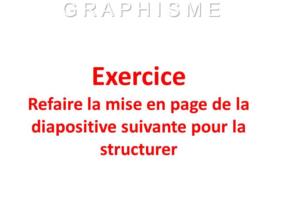 Exercice Refaire la mise en page de la diapositive suivante pour la structurer G R A P H I S M E