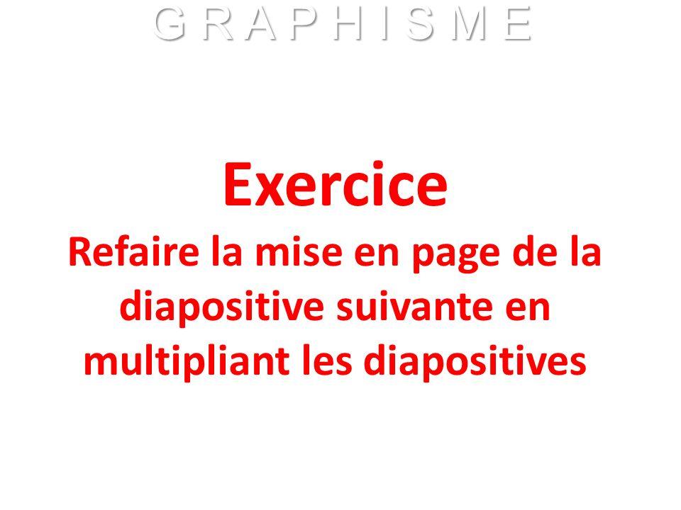 Exercice Refaire la mise en page de la diapositive suivante en multipliant les diapositives G R A P H I S M E