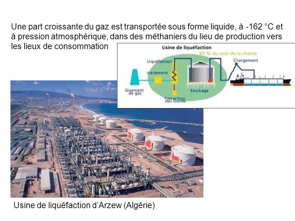 Une part croissante du gaz est transportée sous forme liquide, à -162 °C et à pression atmosphérique, dans des méthaniers du lieu de production vers les lieux de consommation Usine de liquéfaction dArzew (Algérie)