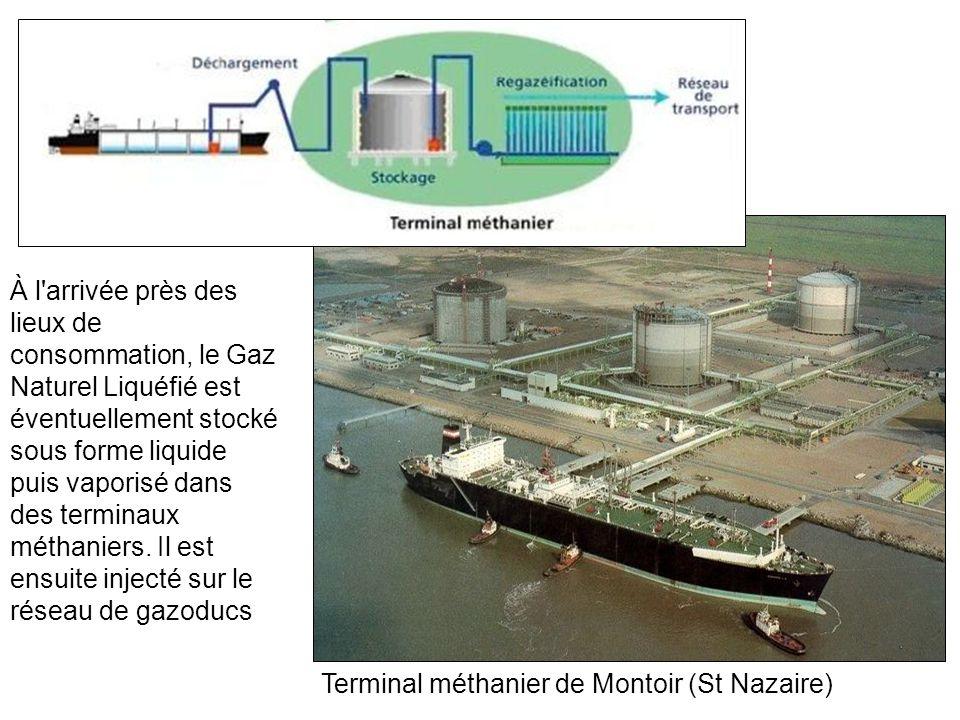 À l'arrivée près des lieux de consommation, le Gaz Naturel Liquéfié est éventuellement stocké sous forme liquide puis vaporisé dans des terminaux méth