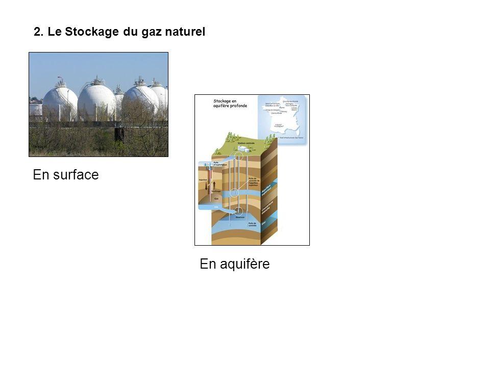 2. Le Stockage du gaz naturel En surface En aquifère
