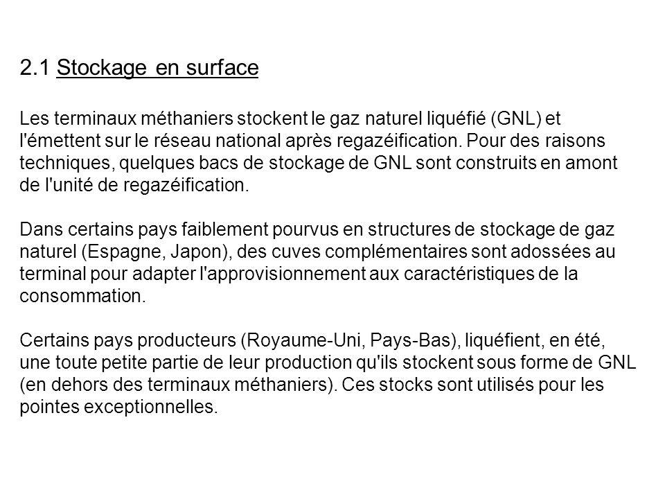 2.1 Stockage en surface Les terminaux méthaniers stockent le gaz naturel liquéfié (GNL) et l émettent sur le réseau national après regazéification.