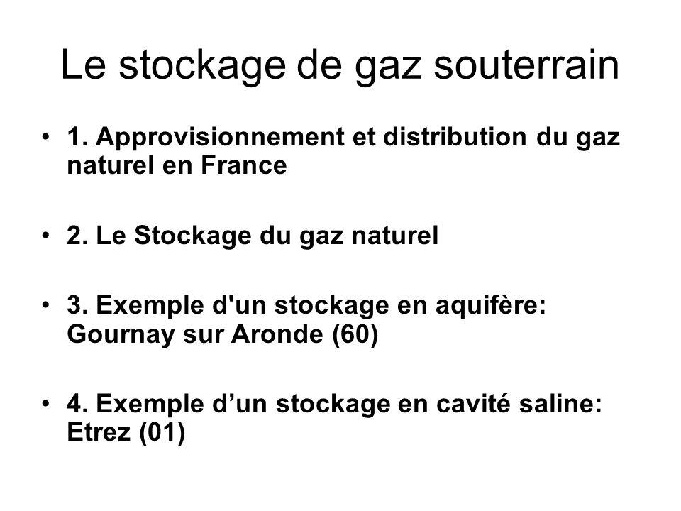 Le stockage de gaz souterrain 1. Approvisionnement et distribution du gaz naturel en France 2. Le Stockage du gaz naturel 3. Exemple d'un stockage en