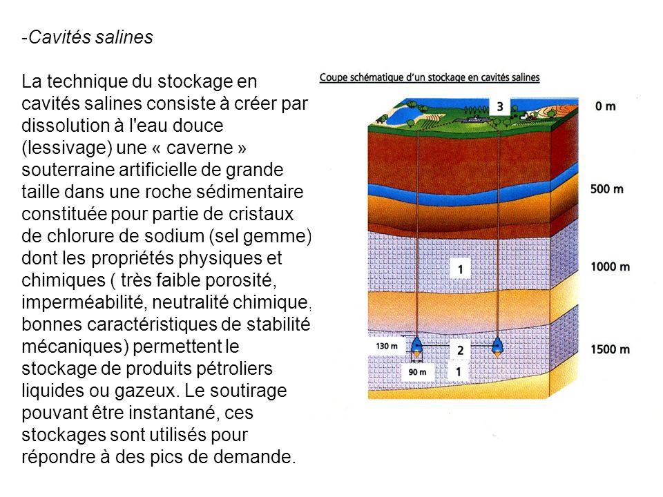-Cavités salines La technique du stockage en cavités salines consiste à créer par dissolution à l'eau douce (lessivage) une « caverne » souterraine ar
