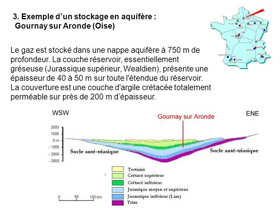 Le gaz est stocké dans une nappe aquifère à 750 m de profondeur. La couche réservoir, essentiellement gréseuse (Jurassique supérieur, Wealdien), prése
