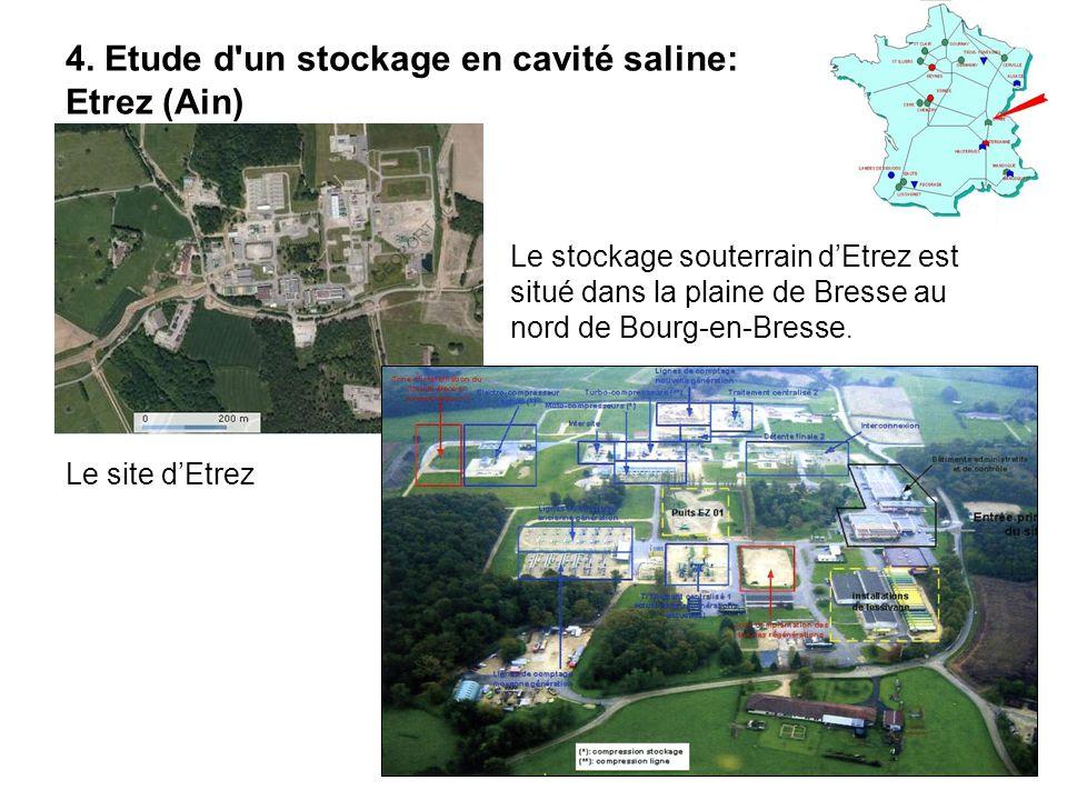 4. Etude d'un stockage en cavité saline: Etrez (Ain) Le site dEtrez Le stockage souterrain dEtrez est situé dans la plaine de Bresse au nord de Bourg-