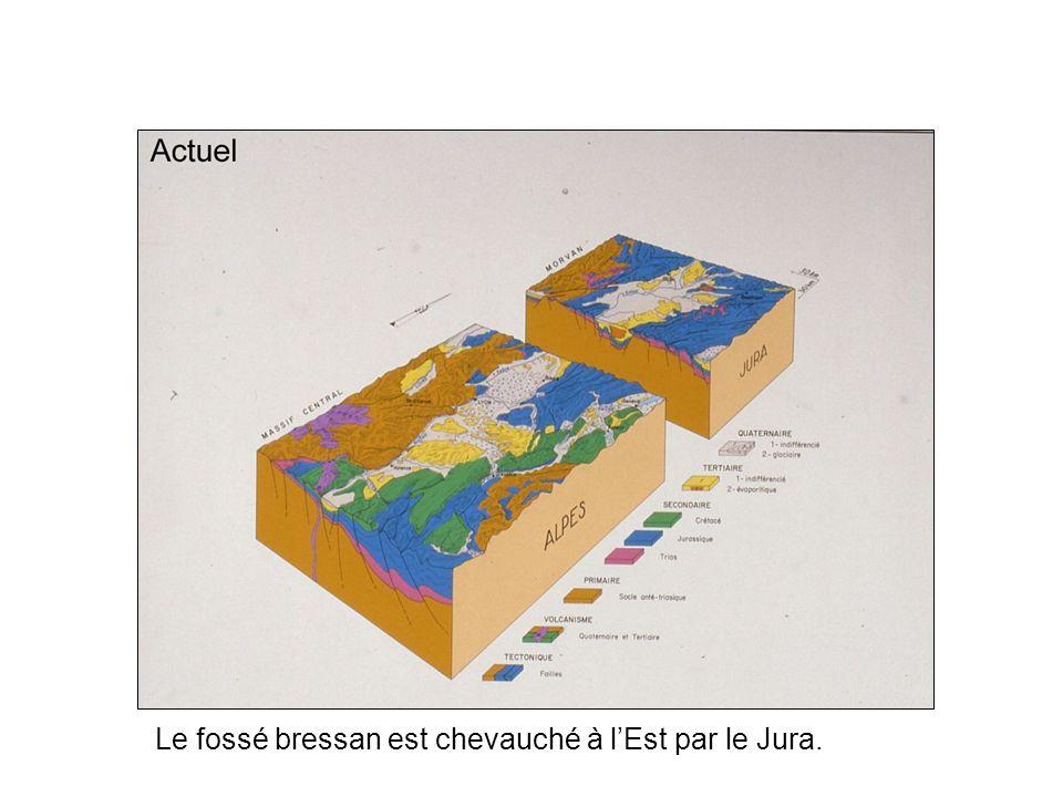 Le fossé bressan est chevauché à lEst par le Jura.