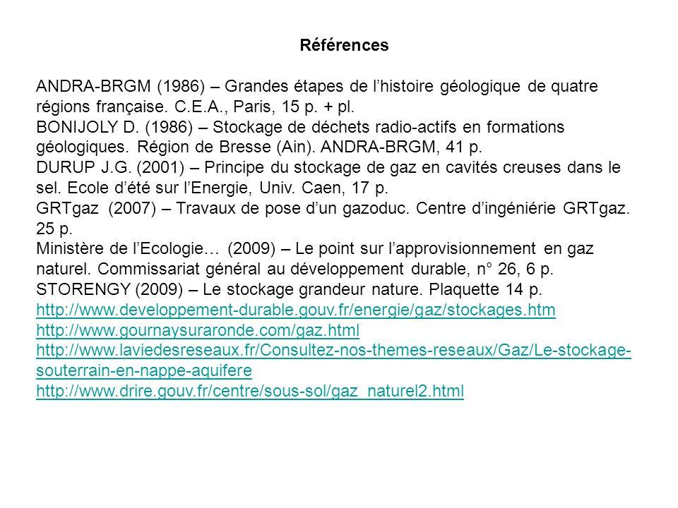 Références ANDRA-BRGM (1986) – Grandes étapes de lhistoire géologique de quatre régions française. C.E.A., Paris, 15 p. + pl. BONIJOLY D. (1986) – Sto
