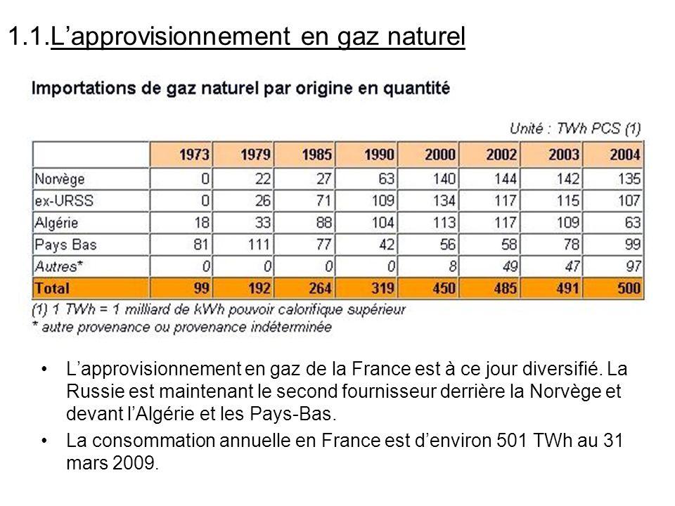 1.1.Lapprovisionnement en gaz naturel Lapprovisionnement en gaz de la France est à ce jour diversifié.