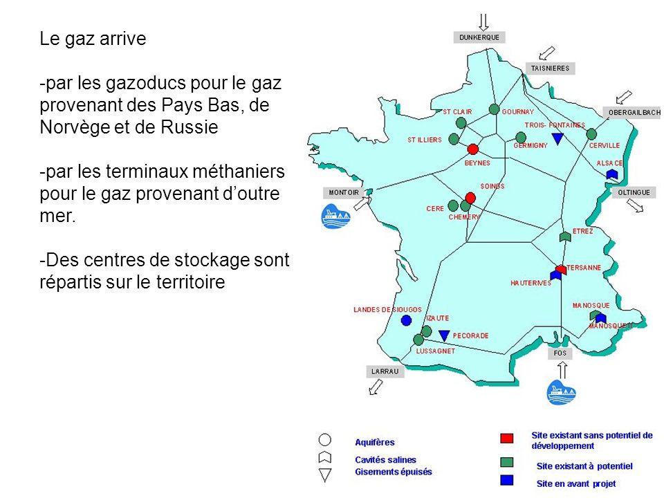 Le gaz arrive -par les gazoducs pour le gaz provenant des Pays Bas, de Norvège et de Russie -par les terminaux méthaniers pour le gaz provenant doutre mer.