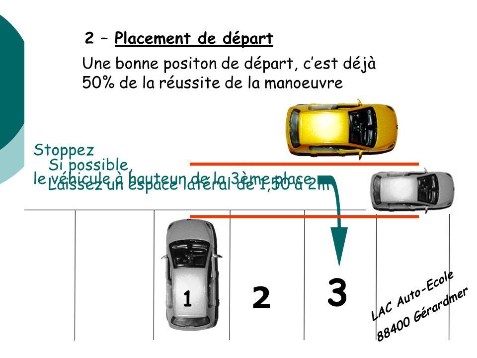 2 – Placement de départ LAC Auto-Ecole 88400 Gérardmer Une bonne positon de départ, cest déjà 50% de la réussite de la manoeuvre 1 2 3 Stoppez le véhi