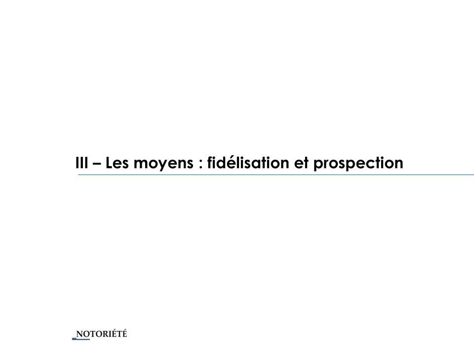 III – Les moyens : fidélisation et prospection