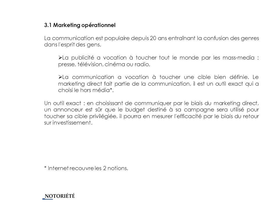 3.1 Marketing opérationnel La communication est populaire depuis 20 ans entraînant la confusion des genres dans l esprit des gens.