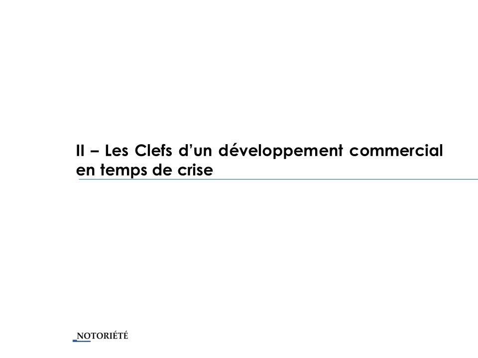 II – Les Clefs dun développement commercial en temps de crise