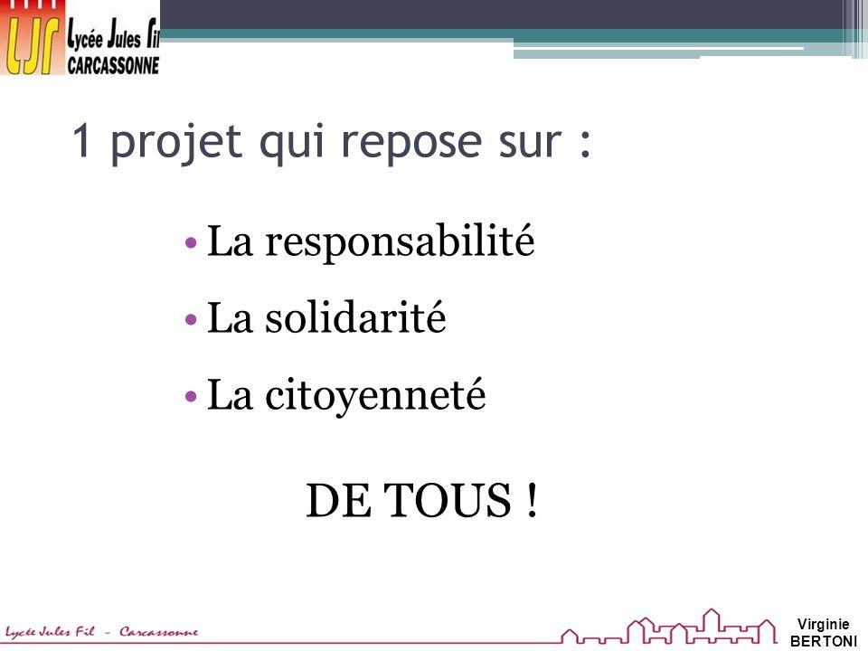 1 projet qui repose sur : La responsabilité La solidarité La citoyenneté DE TOUS ! Virginie BERTONI