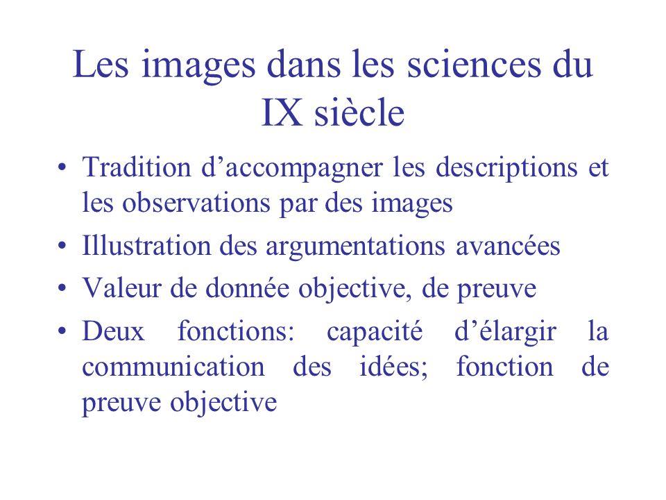 Les images dans les sciences du IX siècle Tradition daccompagner les descriptions et les observations par des images Illustration des argumentations a