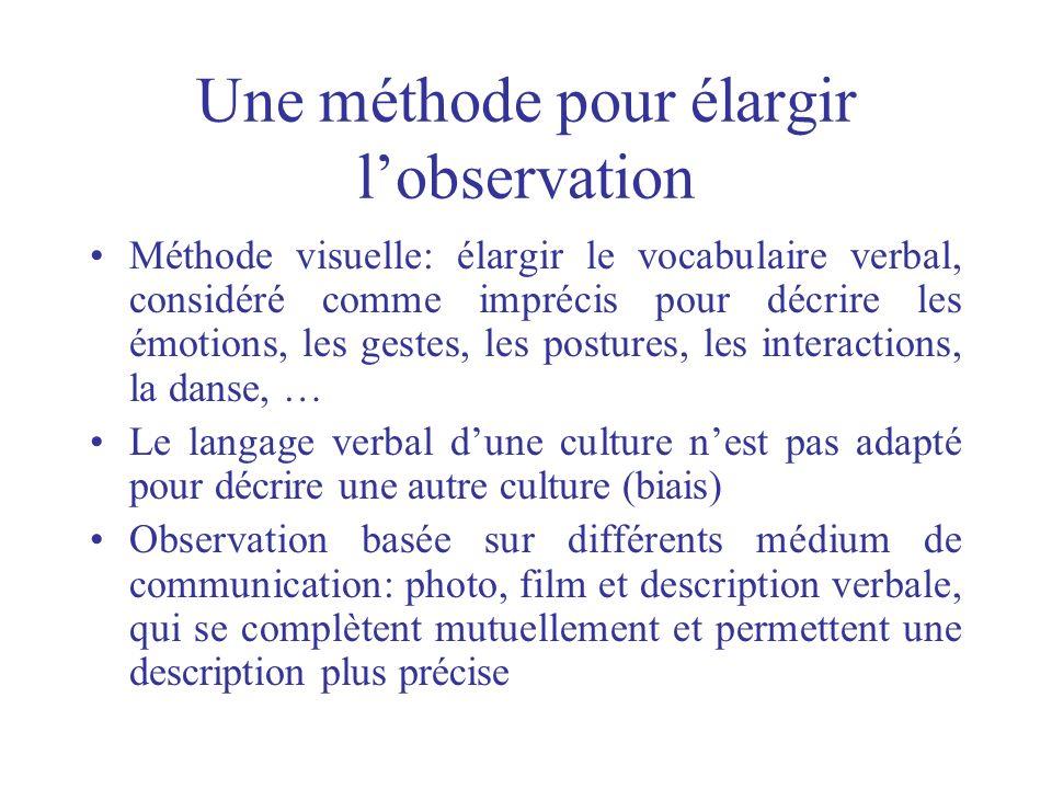 Une méthode pour élargir lobservation Méthode visuelle: élargir le vocabulaire verbal, considéré comme imprécis pour décrire les émotions, les gestes,