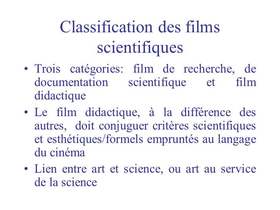 Classification des films scientifiques Trois catégories: film de recherche, de documentation scientifique et film didactique Le film didactique, à la