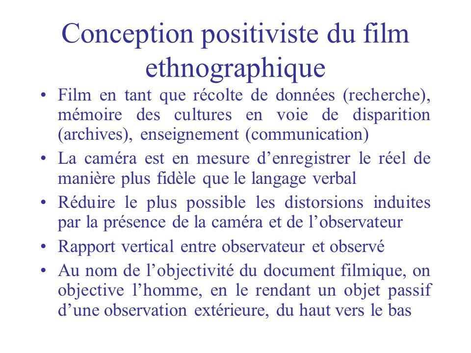 Conception positiviste du film ethnographique Film en tant que récolte de données (recherche), mémoire des cultures en voie de disparition (archives),