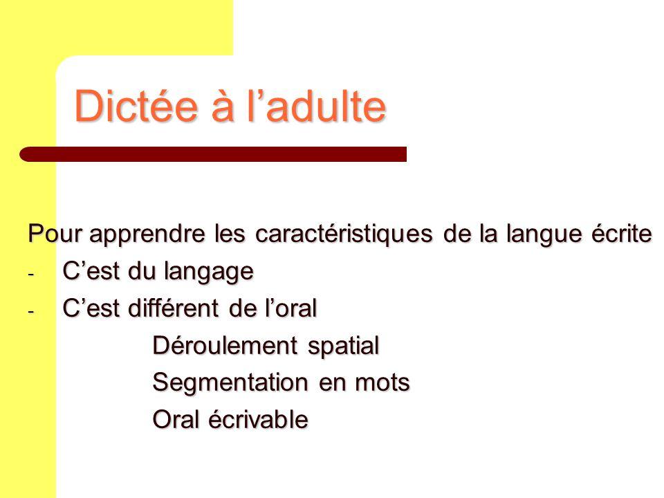 Dictée à ladulte Pour apprendre les caractéristiques de la langue écrite - Cest du langage - Cest différent de loral Déroulement spatial Segmentation