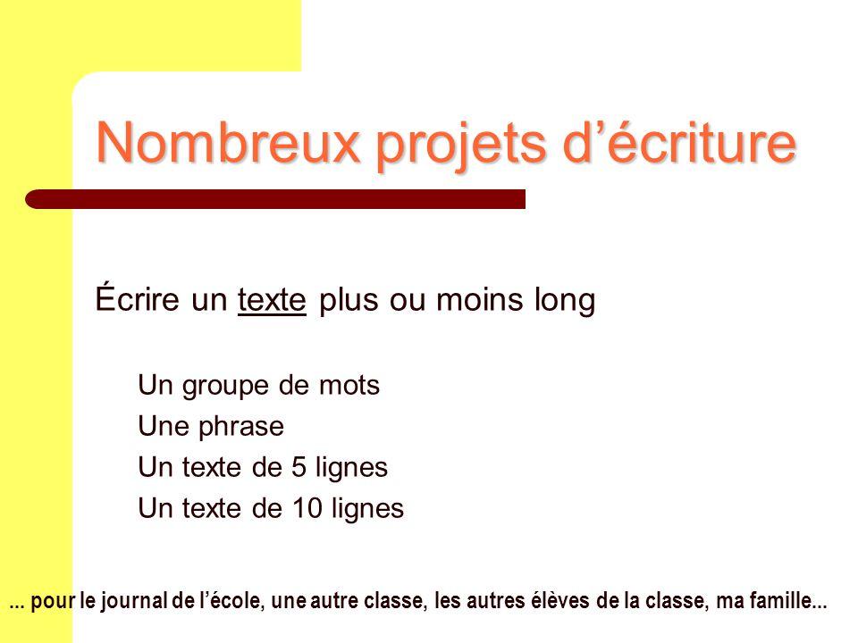 Nombreux projets décriture Écrire un texte plus ou moins long Un groupe de mots Une phrase Un texte de 5 lignes Un texte de 10 lignes... pour le journ