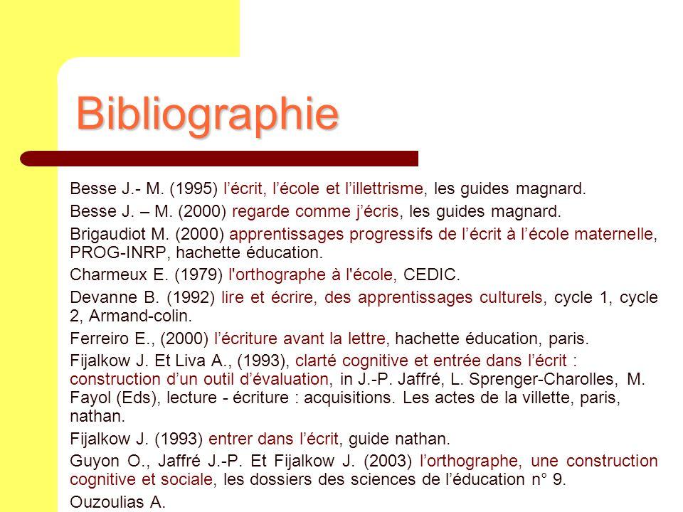 Bibliographie Besse J.- M. (1995) lécrit, lécole et lillettrisme, les guides magnard. Besse J. – M. (2000) regarde comme jécris, les guides magnard. B