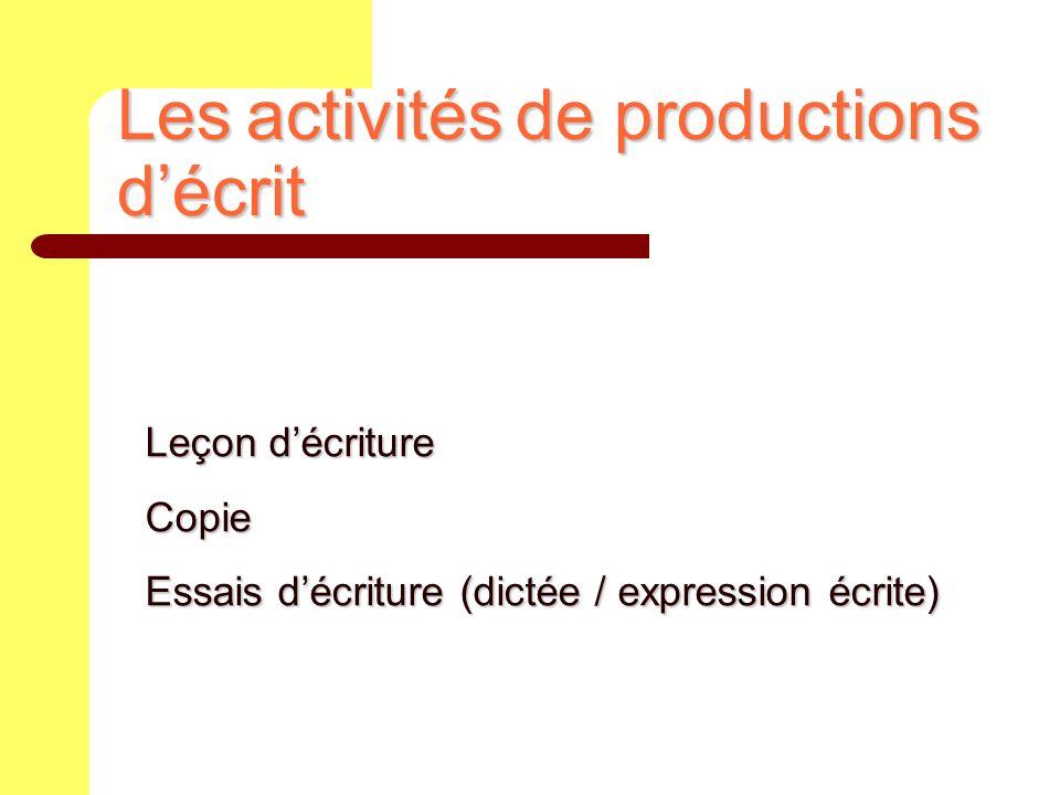 Les activités de productions décrit Leçondécriture Leçon décritureCopie Essais décriture (dictée / expression écrite)